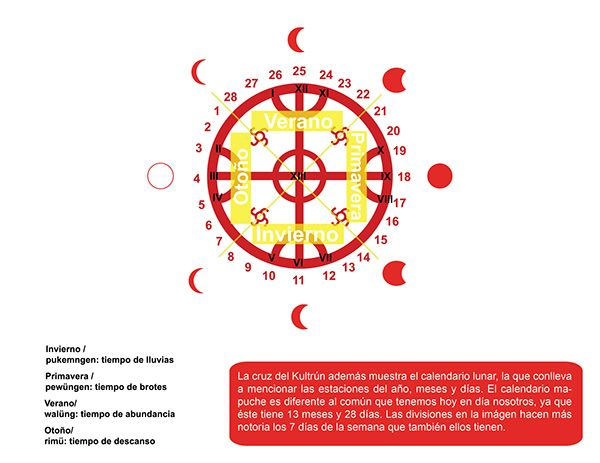 Mapuche I On Behance Clan Reading Behance