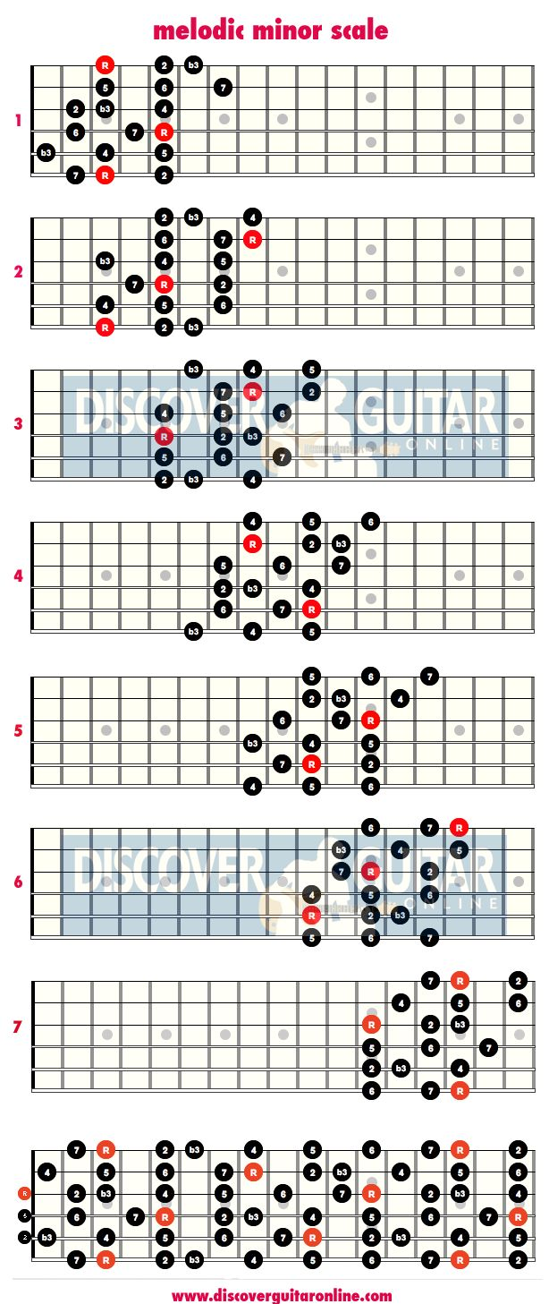 The Best Age to Start Guitar Lessons - Musika Music ...