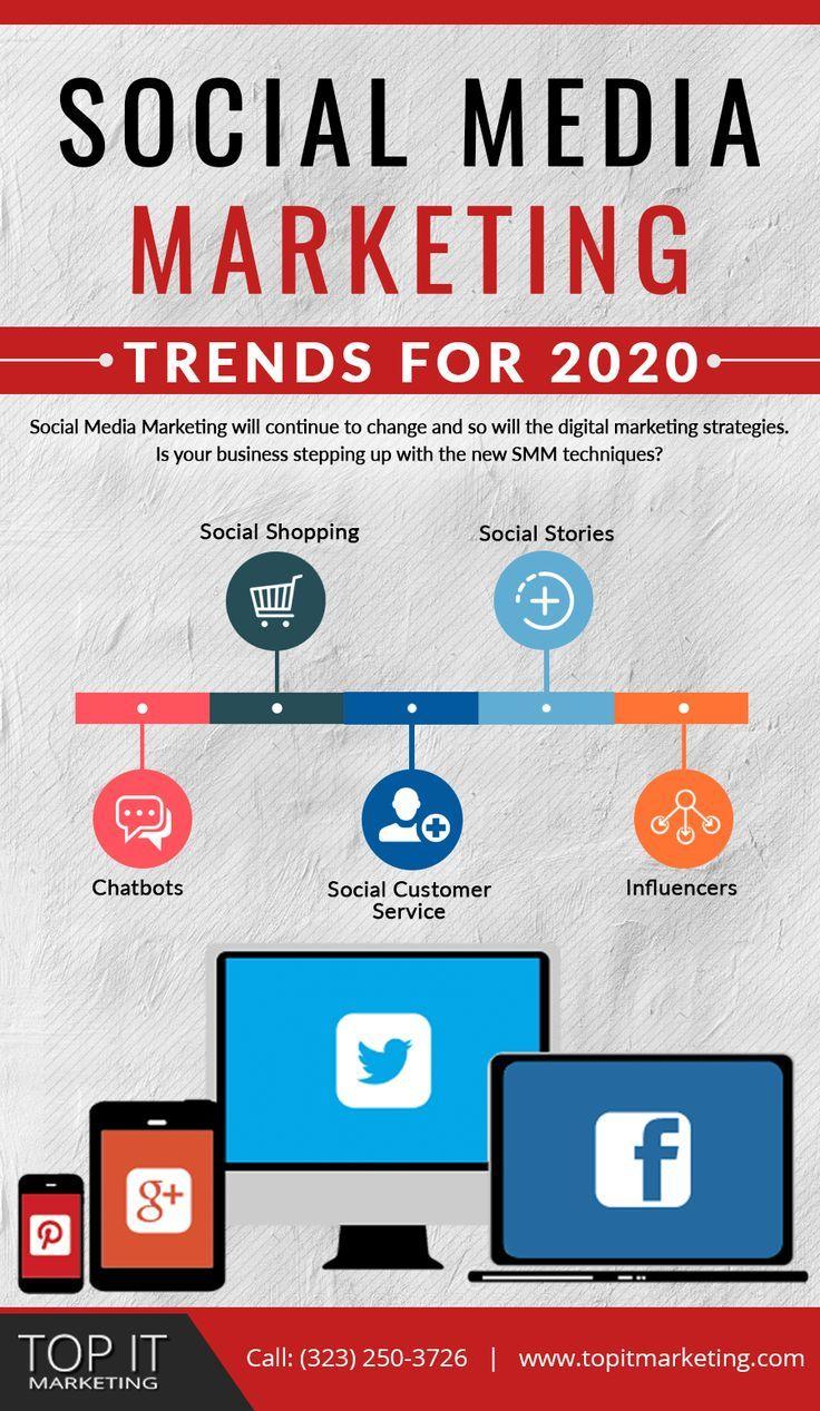 Top Boutique Digital Marketing Agency In Los Angeles Top It Marketing Inc Social Media Marketing Companies Marketing Strategy Social Media Social Media Marketing Business