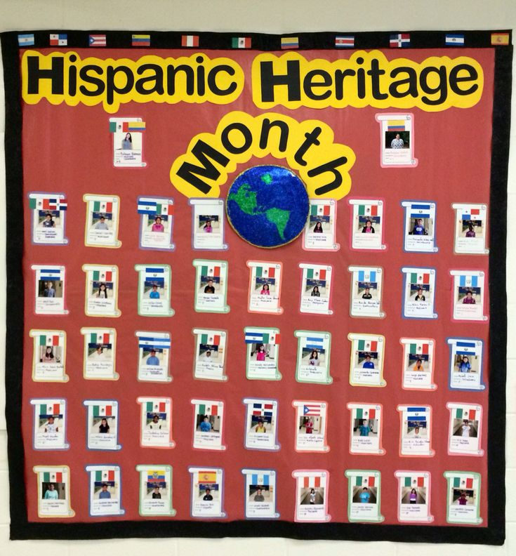 Hispanic Heritage Month display of students with Hispanic Heritage.