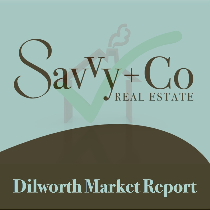 37 best charlotte nc real estate market reports images on pinterest hows the charlotte real estate market in dilworth heres the latest dilworth charlotte real estate reheart Choice Image
