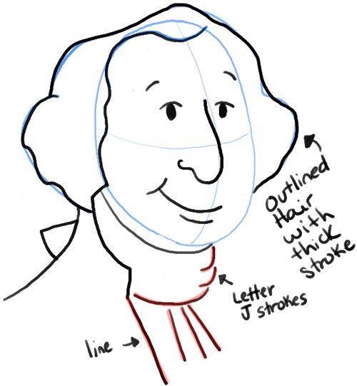 Use OiLs to draw George Washington