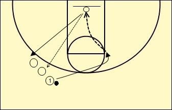 how to teach motion offense to youth