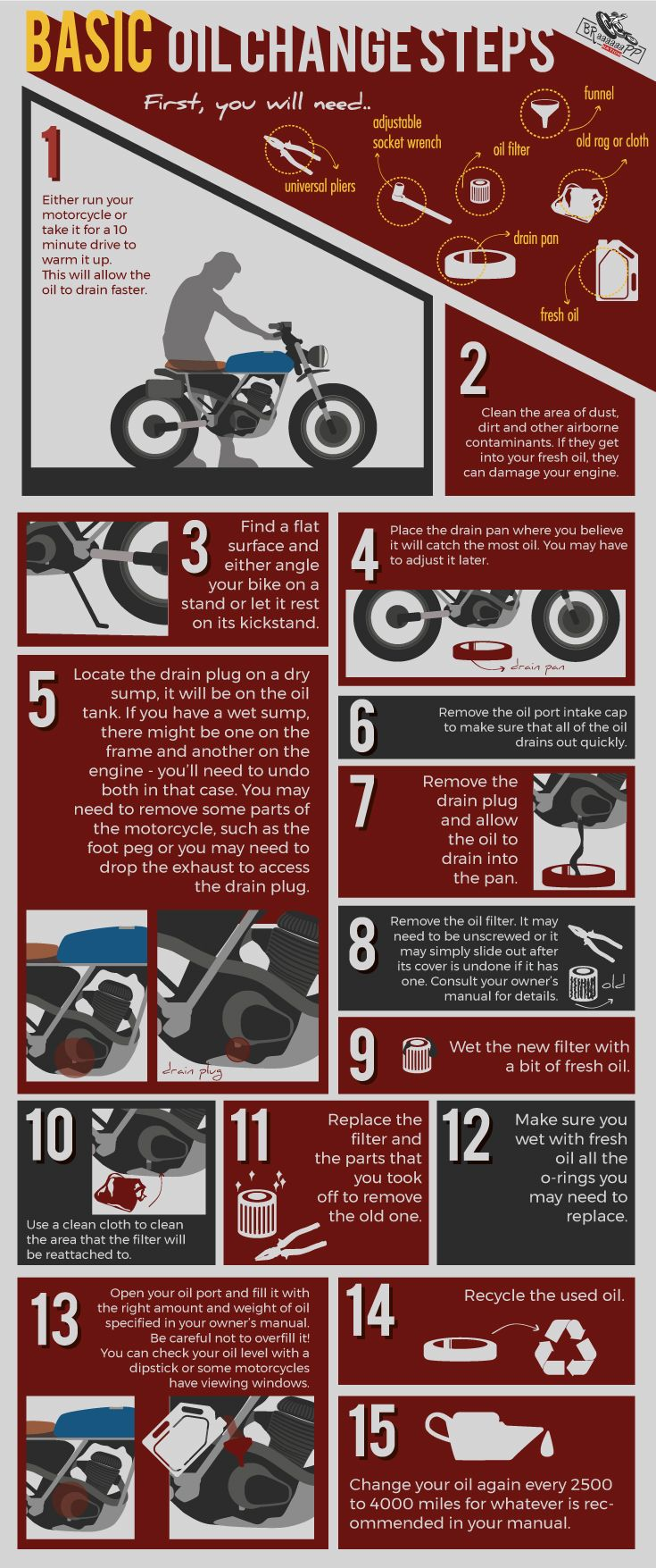 How To Change Your Motorcycle Oil In Easy Steps Oil Change