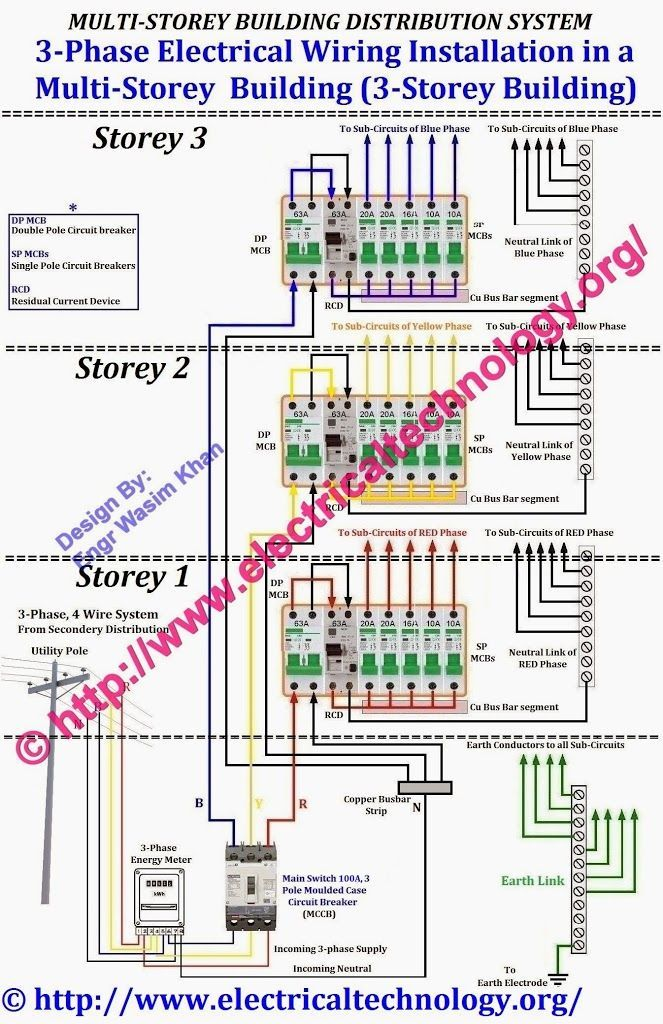3 Phase Wiring Diagram For House Electrical wiring, Home