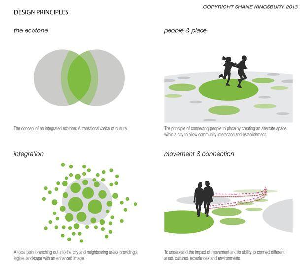 21 best bachelor of landscape architecture 2013 unsw for Movement architecture concept