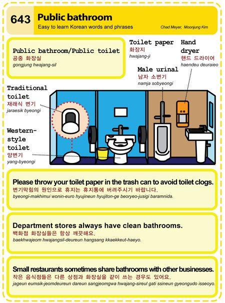 (643) Public bathroom