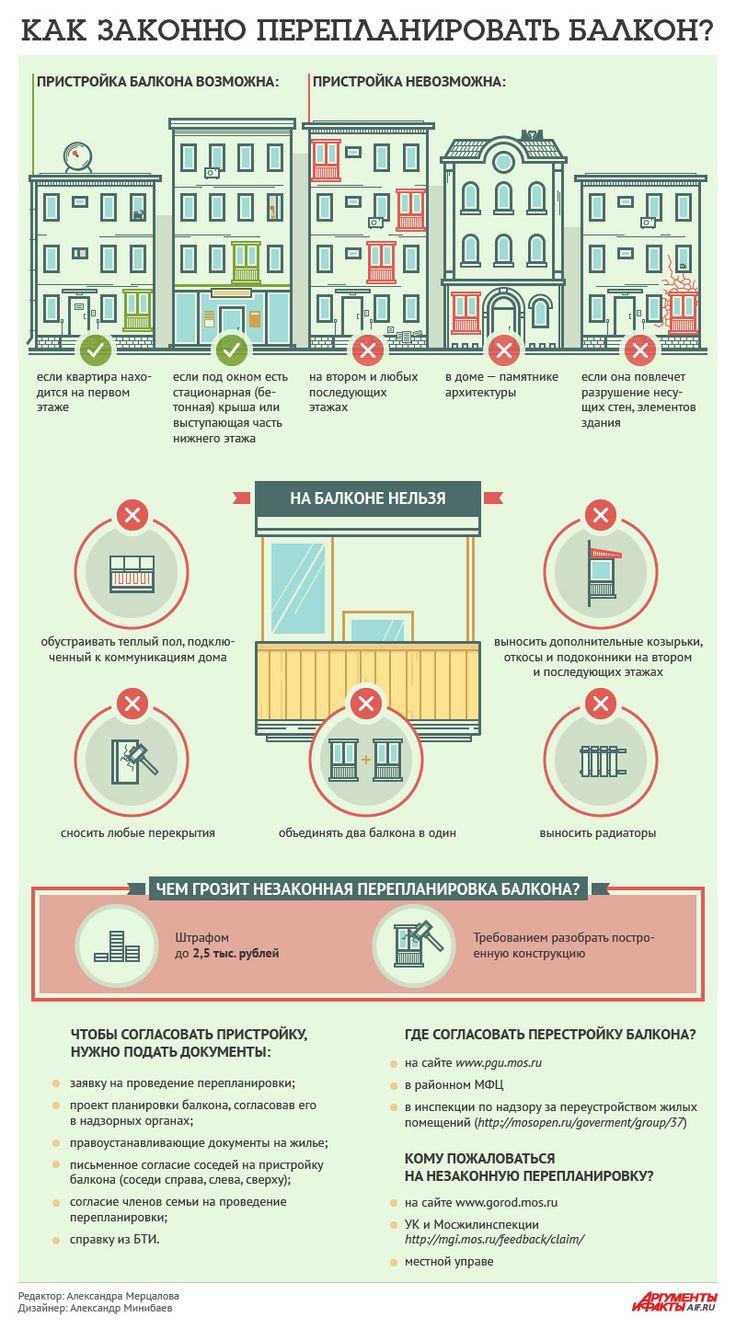 Как законно перестроить балкон? Инфографика | Инфографика | Аргументы и Факты