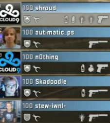 Has anyone else noticed cloud9s steam pictures
