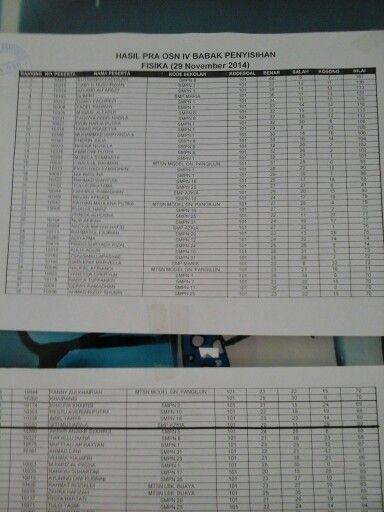 Hasil babak Penyisihan Pra Olimpiade Fisika, Albert dan Darlenia dari SMP Maria masuk Semifinal
