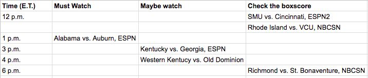 Your Watch Grid guide to Fridays college basketball conference tournaments starring Duke vs. UNC
