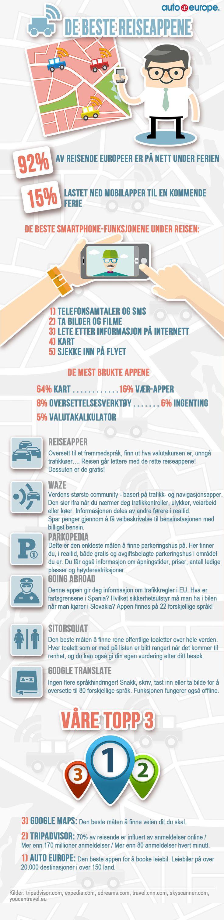 Mejores 25 imágenes de Auto Europe Infographics en Pinterest ...