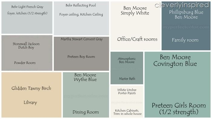 The paint colors in their home of the blog: Cleverly Inspired.  March 2013.  http://cleverlyinspired.com/2013/03/the-paint-colors-in-our-home/?utm_source=feedburner_medium=email_campaign=Feed%3A+Cleverlyinspired+%28cleverlyinspired%29#