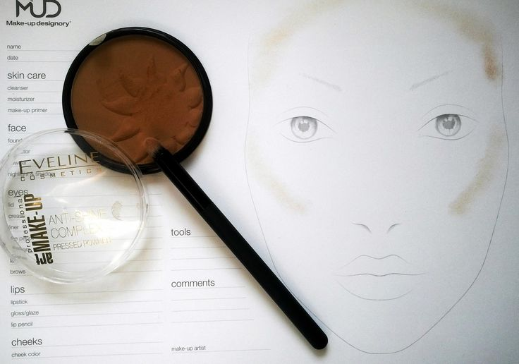 Bronzer, vystínování/konturování obličeje