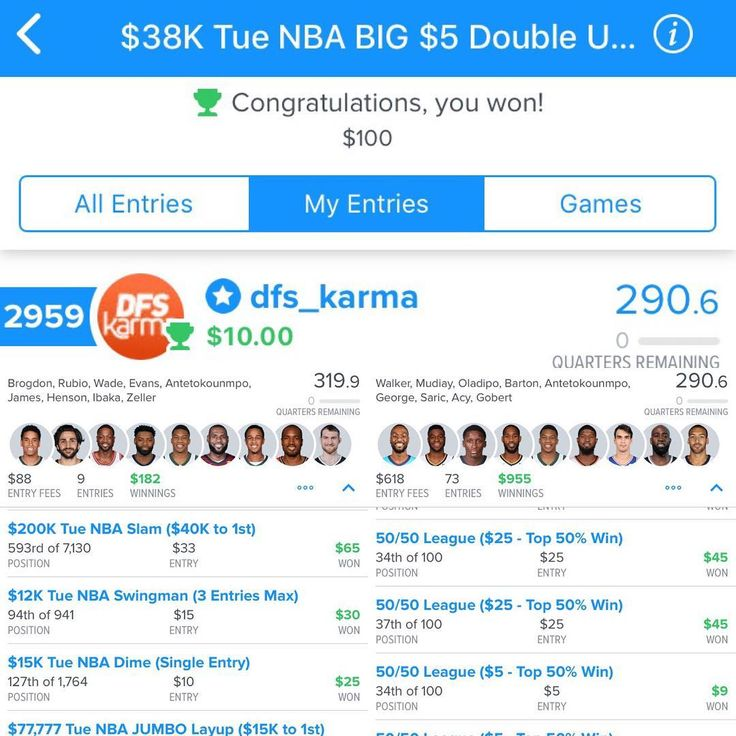 Thats three main slates in a row where the optimal lineup and a main Gpp are cruising through the cash lines . Our analytics and proprietary algorithms  projections have officially caught up (It always takes a couple weeks just like MLB...and you remeber the 4 month run we had in #MLB #DFS ). Remember dont get greedy with your bankroll with the more we win stay true to the fundamental principals and philosophy on how to effectively grow your bankroll.  Were here to help 24/7 and we grind for…