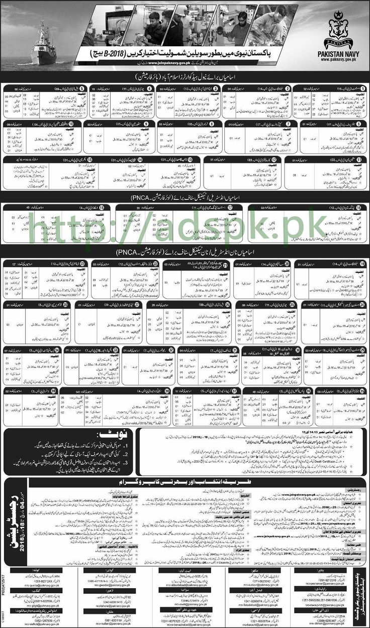 Best 25 old navy job application ideas on pinterest the lost pakistan navy b 2018 civilian jobs written test syllabus mcqs paper assistant data entry operator falaconquin