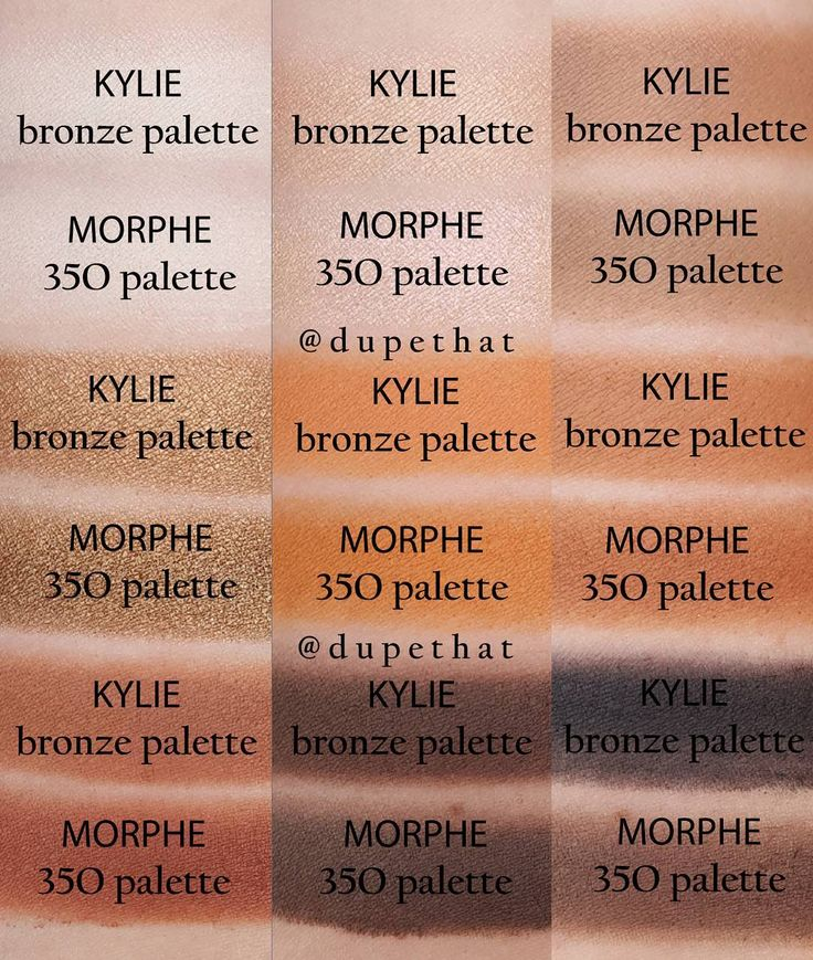 Kylie Bronze Palette = Morphe 35O palette! #dupe