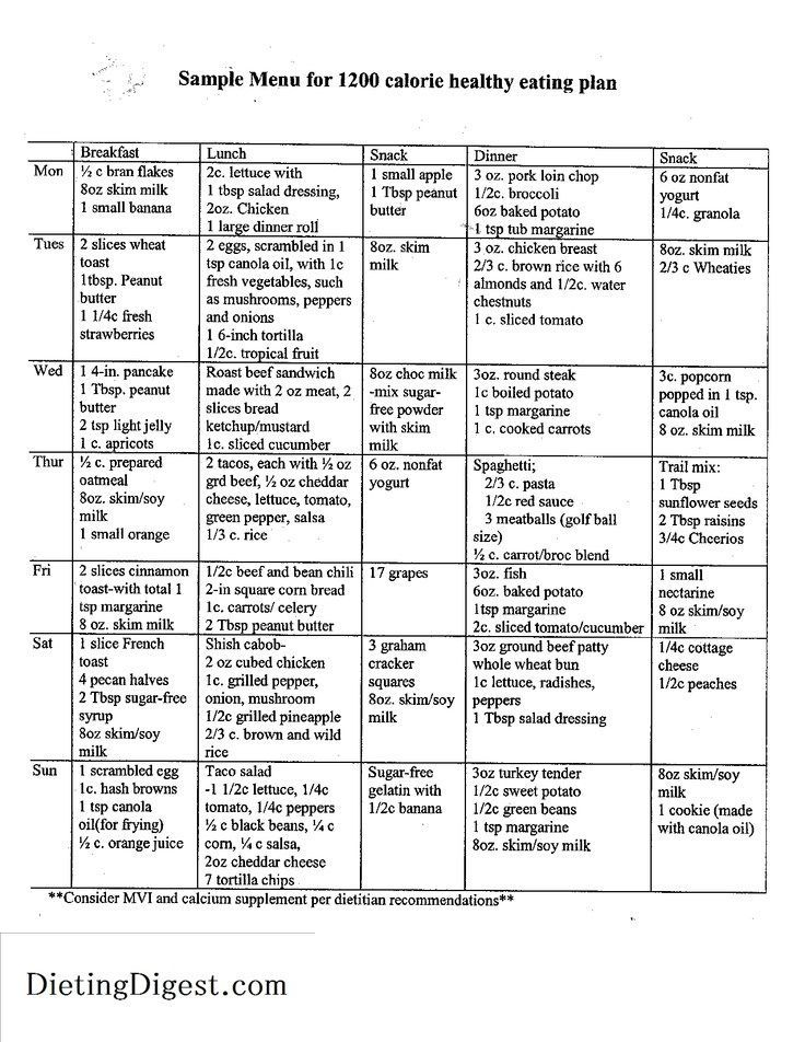 Pictures Sample Menu For 1200 Calorie Healthy Eating Plan
