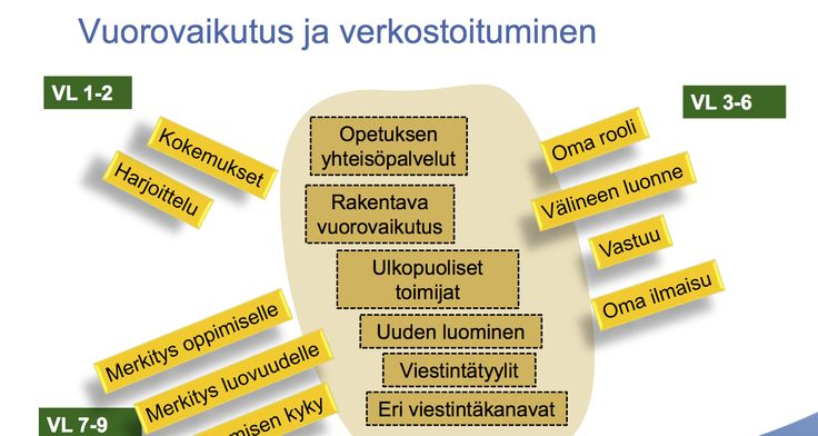 Koodiaapinen.fi