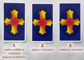 Výklad na tři karty – Návod na výklad karet