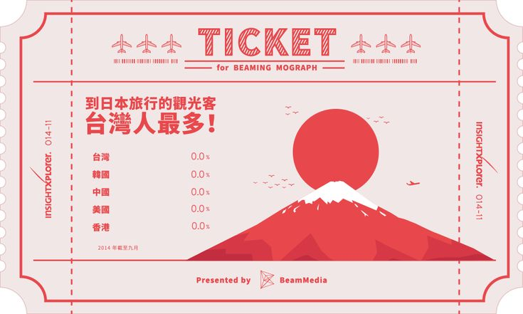 Taiwanese is the largest foreign visitors of Japan, the TICKET for Beaming Mograph Travel Issue: https://www.youtube.com/watch?v=PNxyl8YQ5Uw