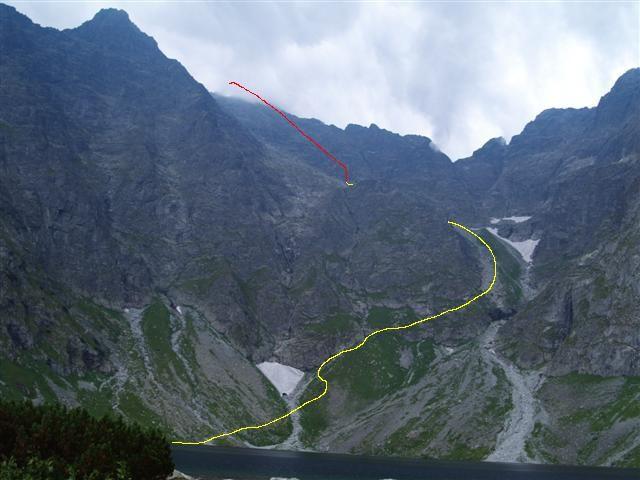 Szlak wiodący z Czarnego Stawu na Rysy.  Źródło, blog: http://3000.blox.pl/2008/09/Rysy.html