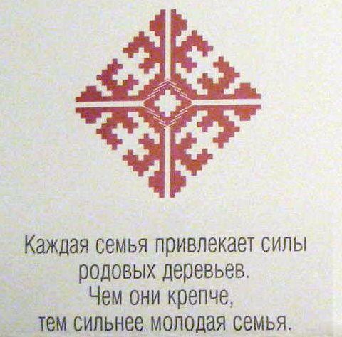Марийский орнамент. Родовые древа