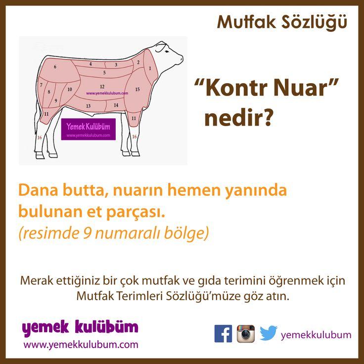 Anlamını bilmediğiniz ve merak ettiğiniz Mutfak ve Gıda terimleri Yemek Kulübüm'de http://yemekkulubum.com/kategori/mutfak-ve-gida-terimleri-sozlugu #dana #danaeti #nuar #kontrnuar #danabut #antrikot #bonfile #rosto #yemekkulubum #sözlük #mutfaksözlüğü #nedir #nedemek #anlamı #mutfakölçüleri #ölçüler #püfnoktaları #püfnoktası #mutfak #pratik #mutfakişleri #evişleri #ipucu #ipuçları #pratikbilgiler