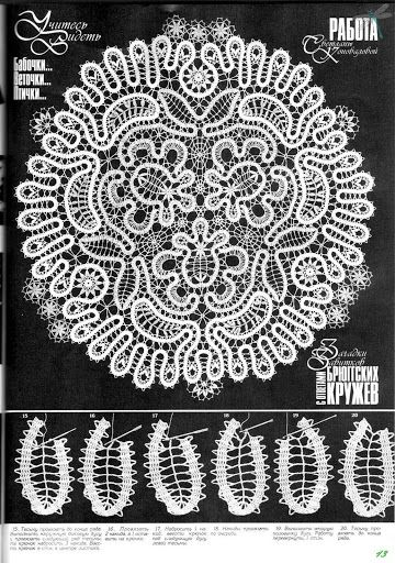 Briges mežģīnes – Silvija Skladneva – Picasa tīmekļa albumi