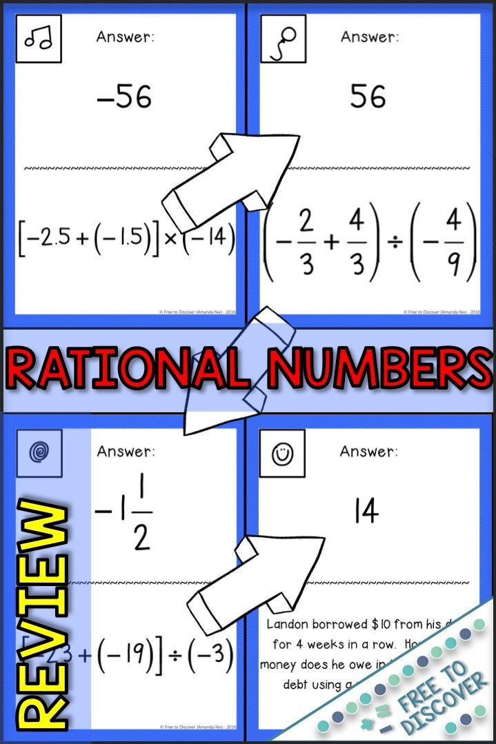 All Operations with Rational Numbers Activity Scavenger