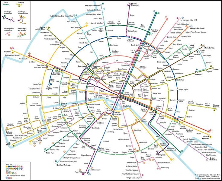 Paris circular.