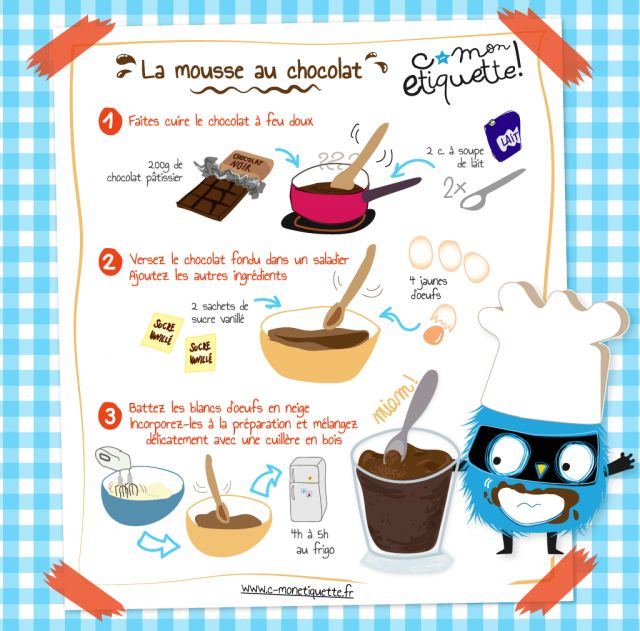 recette de mousse au chocolat