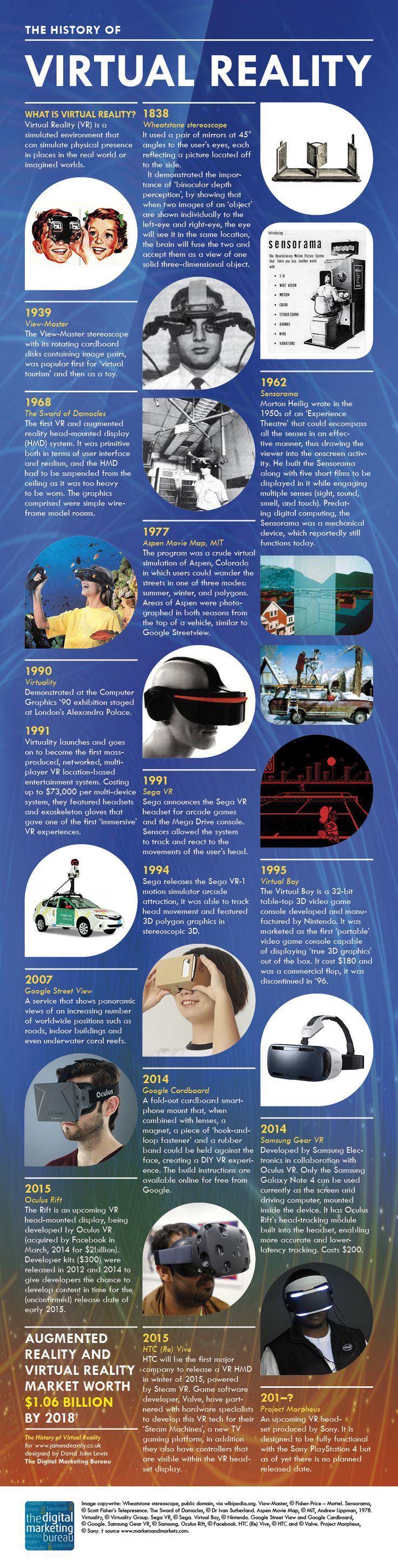 For anyone interested in the history of Virtual Reality this should be an interesting post for you. We put it together to show all the various headsets that have been trialled over the last few decades.   With this technology booming at the moment it needs to be said that VR is not new and has been around a bit therefore it is worth tracking its potted history - both the successes and failures - to see the path to where we are now.   It includes an embed code should you want to use it…