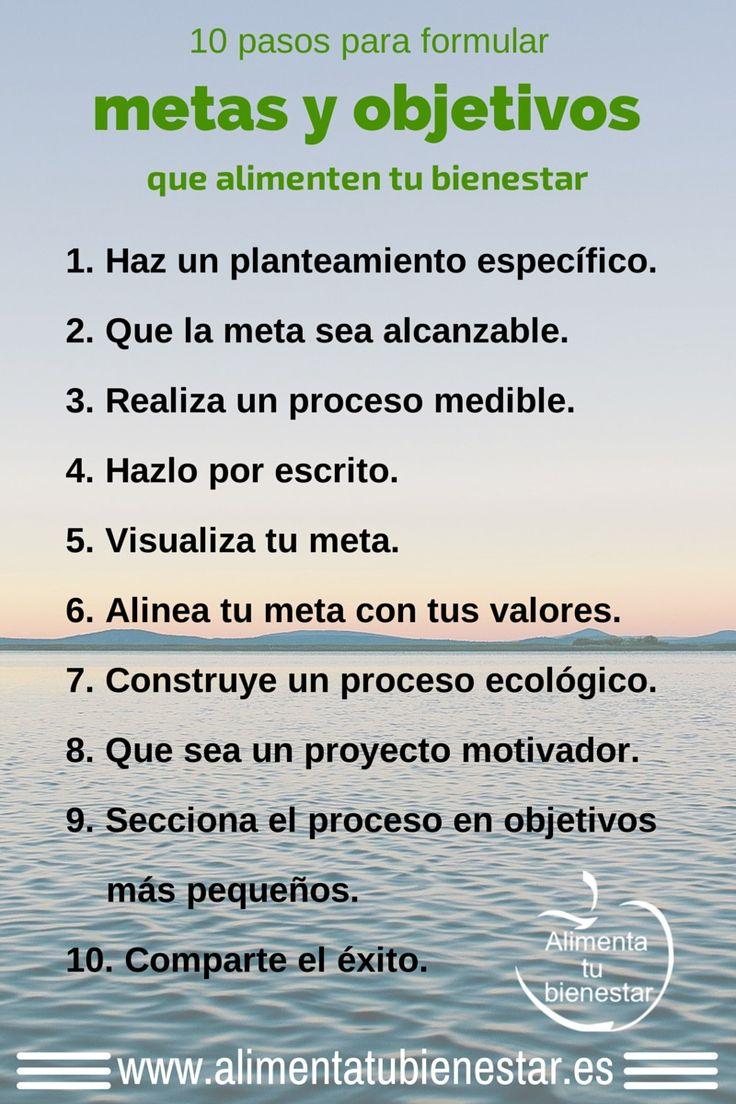 10 pasos para formular metas y objetivos que alimenten tu bienestar