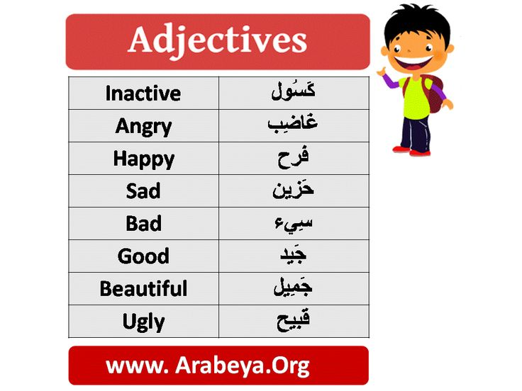 Adjectives parts 1