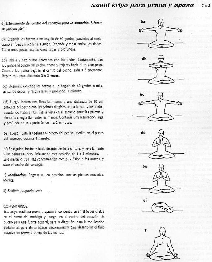 Nabhi kriya para prana y apana – yogasomostodos