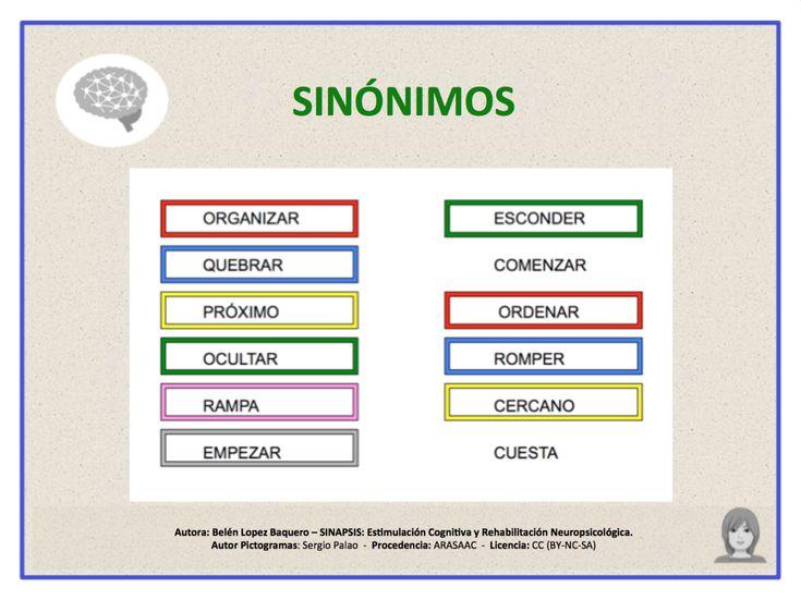 Esta es una actividad en la que se trabaja vocabulario de palabras con el mismo significado, y memoria. Son 120 parejas de palabras sinónimas, presentadas en bloques de seis. Hay que realizar dos tipos de tarea: 1ª) tarea de reconocimiento;  2ª) tarea de recuerdo.