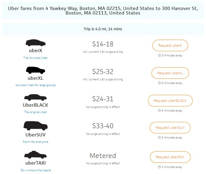 Uber Price Quote >> Uber Quotes Rideshares Uber