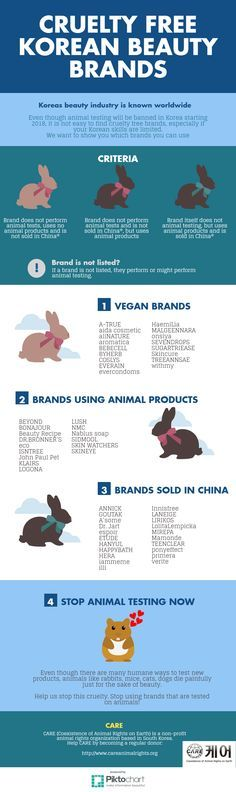 It's the weekend and many shops promote their sales. But do you know which Korean cosmetic brands are vegan or cruelty free?Check our listing below. Please fee