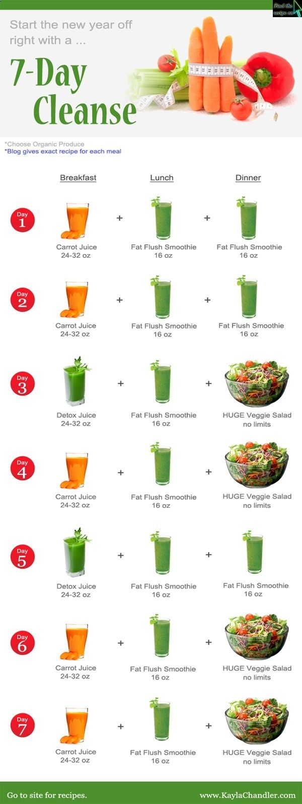 Start the New Year Off Right with a 7-Day Detox Cleanse (and lose weight!)