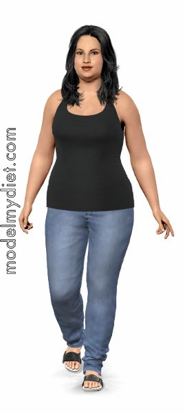 Model My Outfit   Virtual Dressing Room with Personal Stylist - Virtual Model