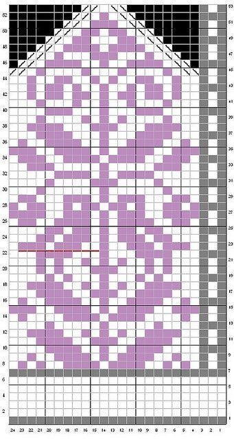 Схемы рисунок для варежек два цвета