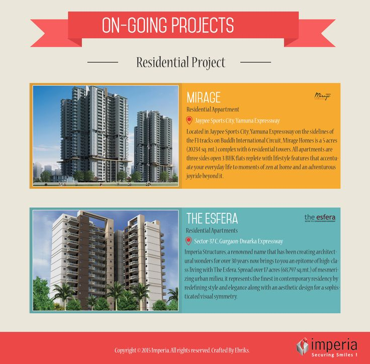 Our Residential Project #Mirage Located in #Jaypee Sports City, #YamunaExpressway on the sidelines of the #F1 tracks on Buddh International Circuit & The #Esfera a residential complex located in Sector 37 C #Gurgaon on 60m wide Pataudi Road, Gurgaon Dwarka Expressway.