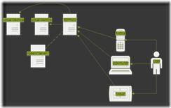 Solving Remote Desktop in Free Hyper-V Server 2012 R2