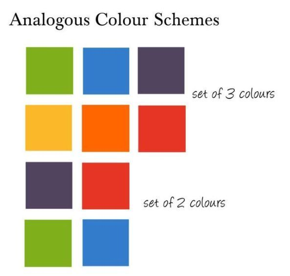 How To Wear Analogous Color Guest Post Color Colourful