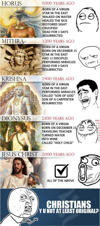 Devastating Arguments Against Christianity (Courtesy of theInternet) - fascinating.