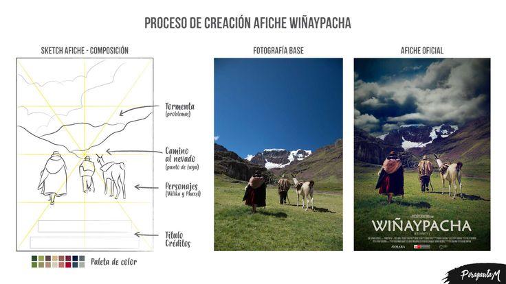 Wiñaypacha - Eternity (Film) Poster design on Behance