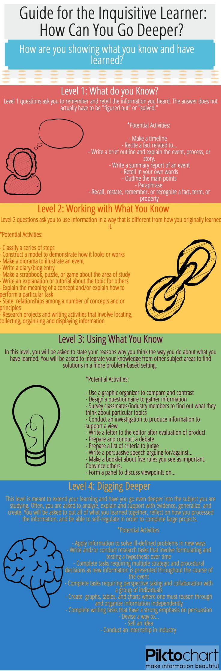 list of critical thinking questions A good essential question: inspires a quest for knowledge and discovery  encourages and develops critical thinking processes leads students.