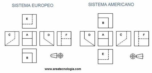 Proyecciones Del Sistema Europeo Y Americano Autocad Diagram Floor Plans