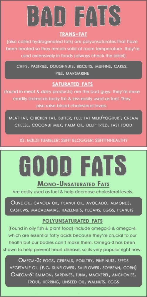 bad fat vs good fat-for great motivation, health and fitness tips, check us out.